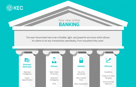 This is the way to succeed with online banking