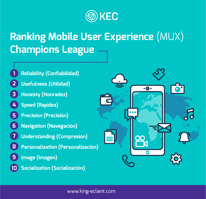 Reliability most highly rated quality in mobile applications